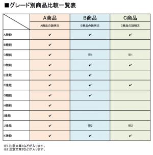 比較表 | 使いやすい無料の書式雛形テンプレート