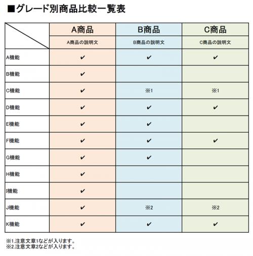 機能比較表テンプレート(Excel・エクセル)