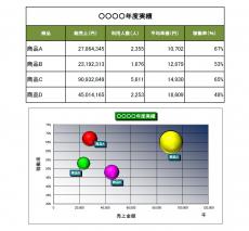 売上集計表のテンプレート・バブルチャート(Excel・エクセル)