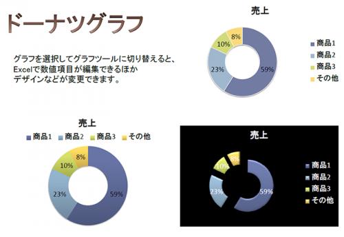 ドーナツグラフ資料のテンプレート(PowerPoint・パワーポイント)