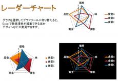 レーダーチャート資料のテンプレート(PowerPoint・パワーポイント)