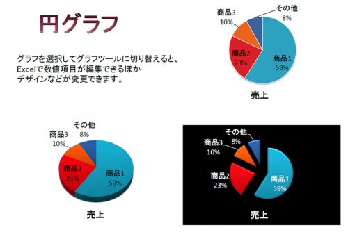 円グラフ資料のテンプレート(PowerPoint・パワーポイント)