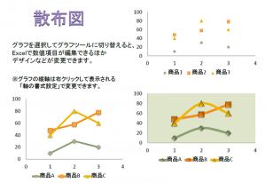 散布図資料のテンプレート(PowerPoint・パワーポイント)