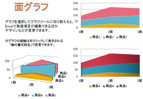 面グラフ資料のテンプレート(PowerPoint・パワーポイント)