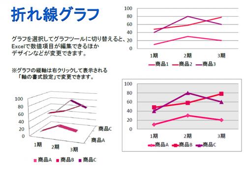 折れ線グラフ資料のテンプレート(PowerPoint・パワーポイント)
