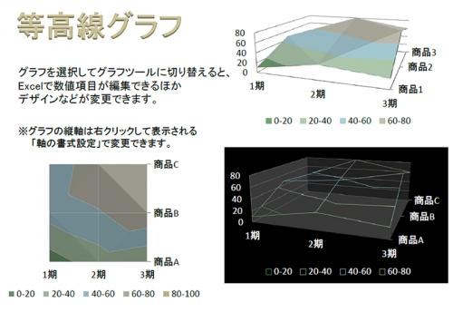 等高線グラフ資料のテンプレート(PowerPoint・パワーポイント)
