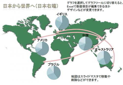 世界地図と輸出をイメージしたテンプレート(PowerPoint・パワーポイント)