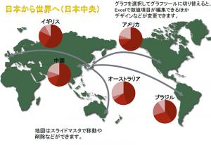 世界地図と輸出をイメージしたテンプレート02(PowerPoint・パワーポイント)