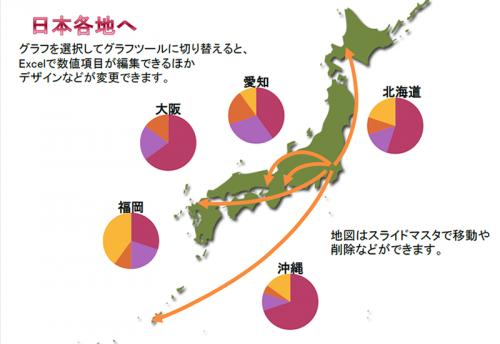 日本地図と各地へ食品の出荷をイメージしたテンプレート(PowerPoint・パワーポイント)