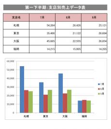 売上集計表のテンプレート・縦棒グラフ(Excel・エクセル)