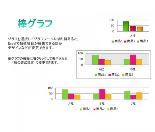 棒グラフを使ったプレゼン資料のテンプレート(PowerPoint・パワーポイント)