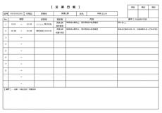 営業日報テンプレート(Excel・エクセル)