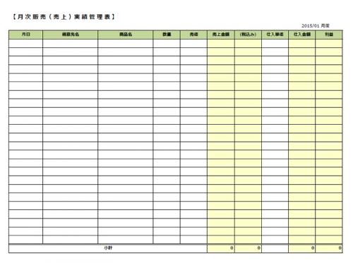 月次販売実績管理表テンプレート(Excel・エクセル)