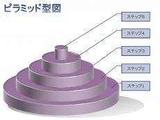 ステップアップフローのテンプレート02(PowerPoint・パワーポイント)
