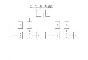 家系図のテンプレート(Excel・エクセル)